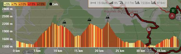 dénivelé parcours marathon trail 40km